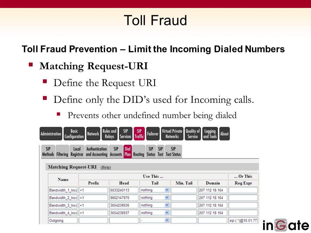 Toll Fraud Matching Request-URI Define the Request URI