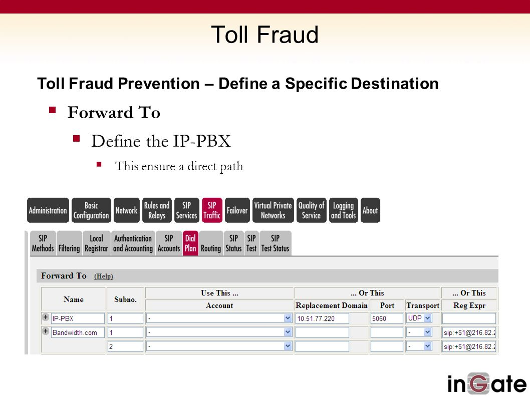 Toll Fraud Forward To Define the IP-PBX