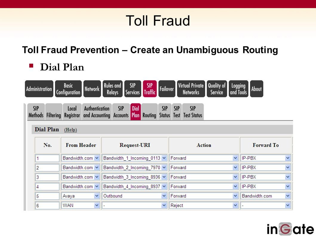 Toll Fraud Toll Fraud Prevention – Create an Unambiguous Routing Dial Plan