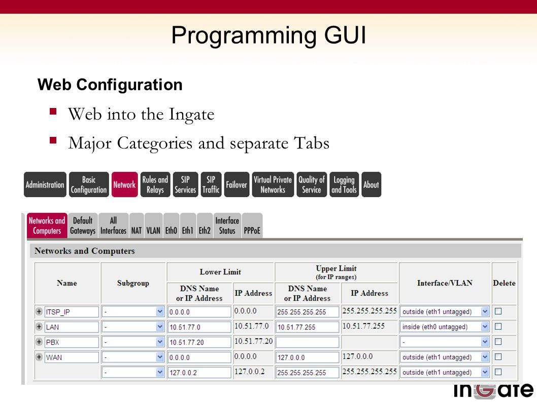 Programming GUI Web into the Ingate Major Categories and separate Tabs