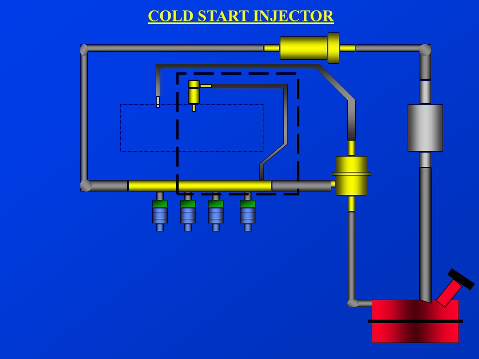 COLD START INJECTOR