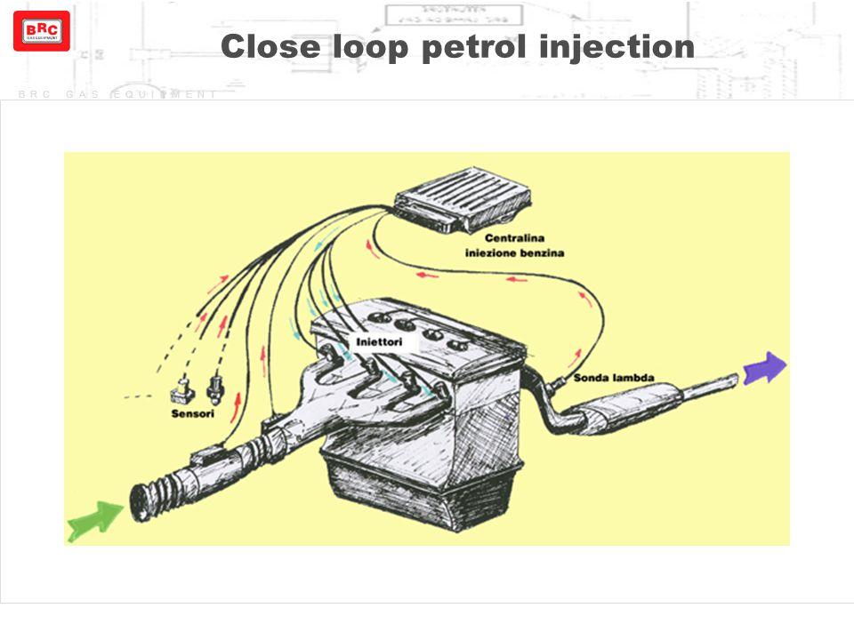 Close loop petrol injection