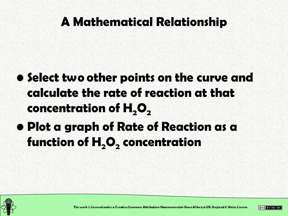 A Mathematical Relationship