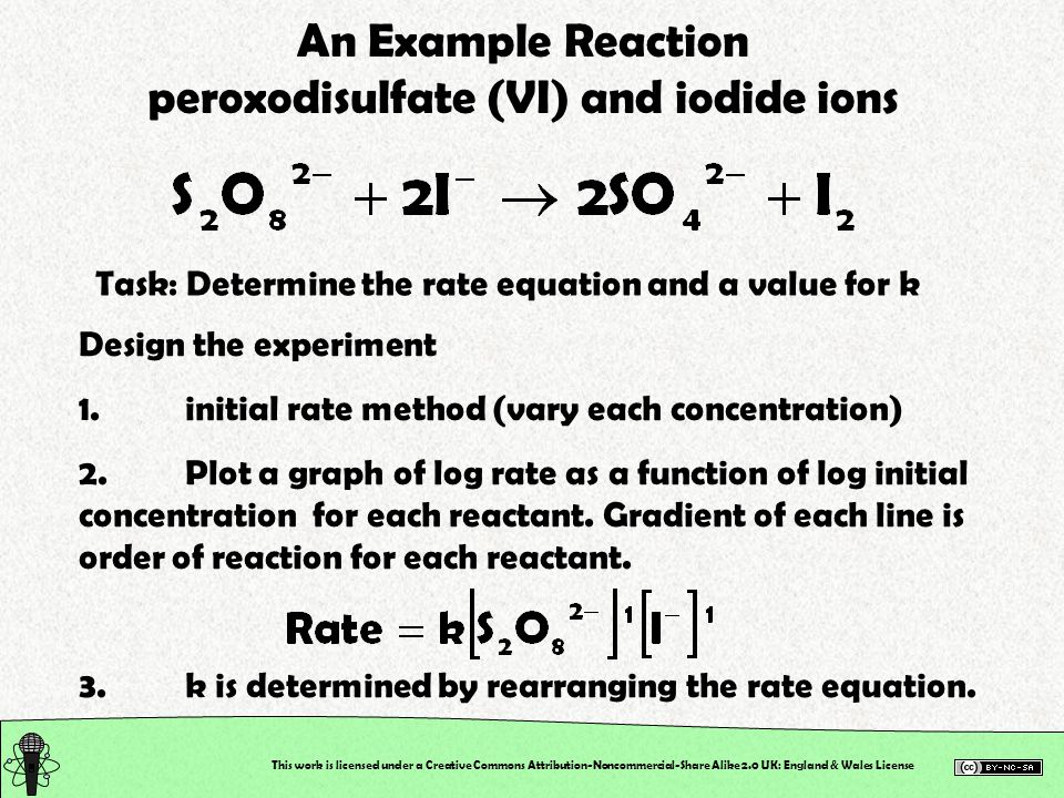 to determine the activation energy for the reduction of peroxodisulphate vi ions The objectives of this study were to explain the kinetics of the reaction of iodide ion and peroxodisulfate (vi) ion, to determine the rate law of the reaction, identify the effects of concentration of the reactants, temperature, and presence of catalyst to the reaction rate.