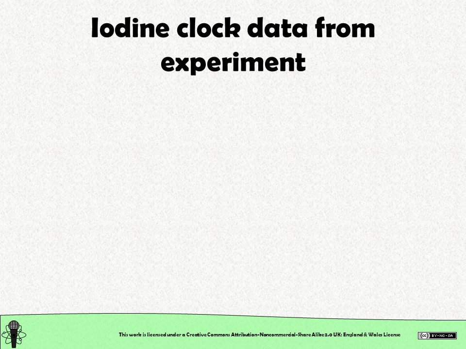 Iodine clock data from experiment