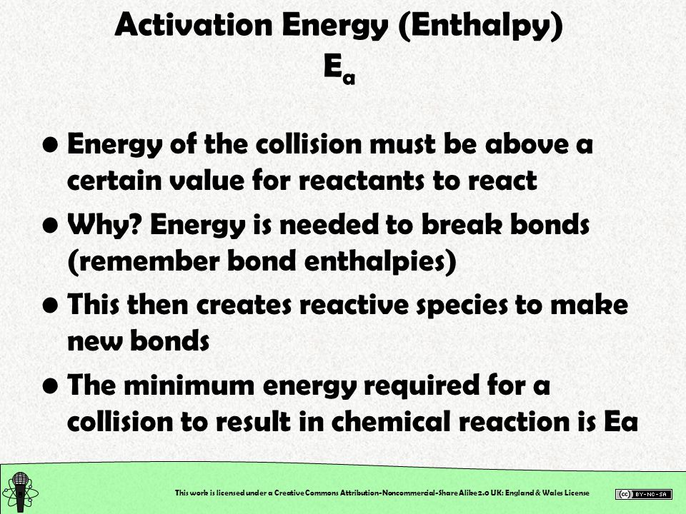 Activation Energy (Enthalpy) Ea