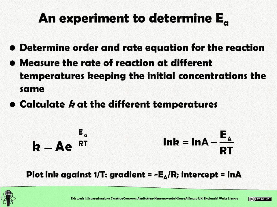 An experiment to determine Ea