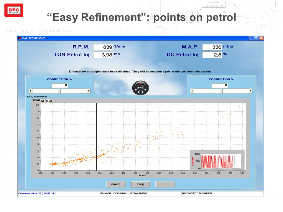 Easy Refinement : points on petrol