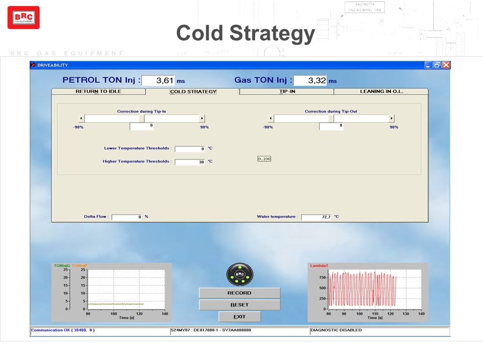 Cold Strategy