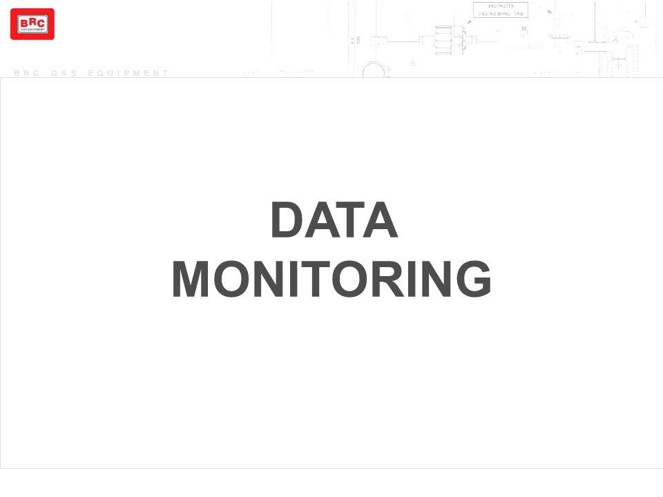 DATA MONITORING Concetti Base dei Sistemi Sequent