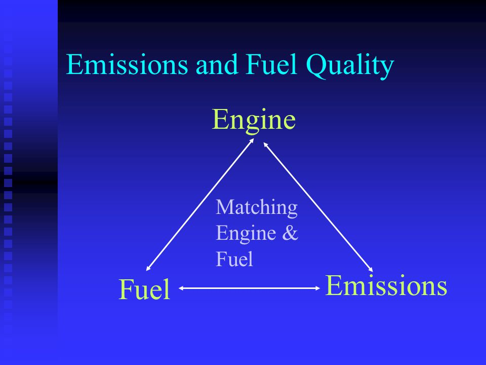 Emissions and Fuel Quality
