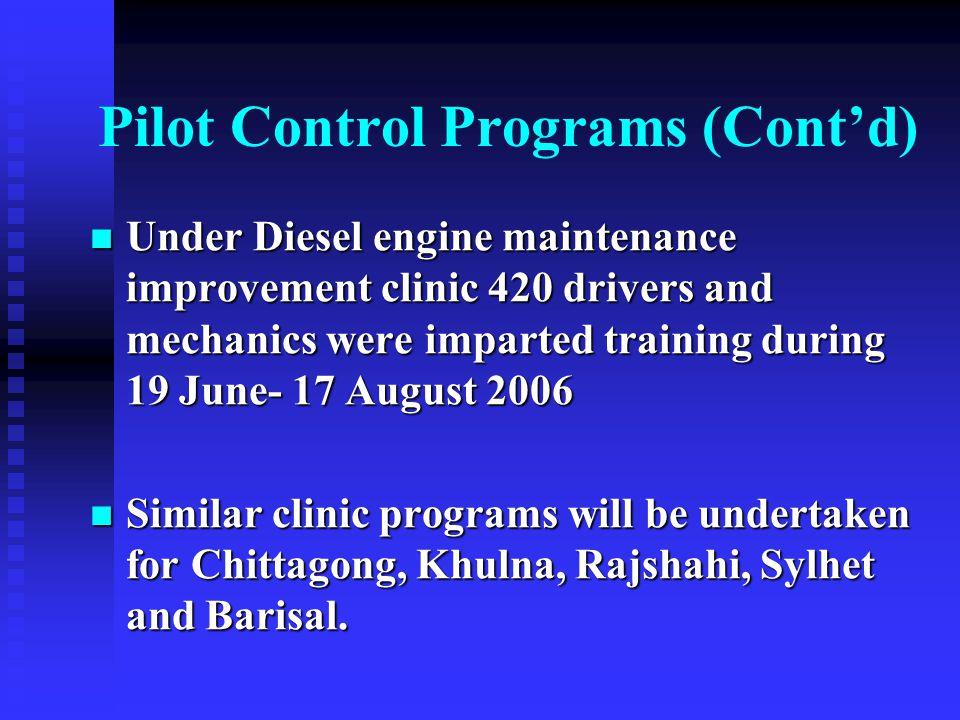 Pilot Control Programs (Cont'd)