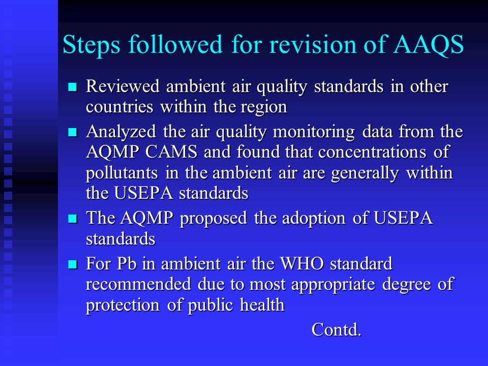 Steps followed for revision of AAQS
