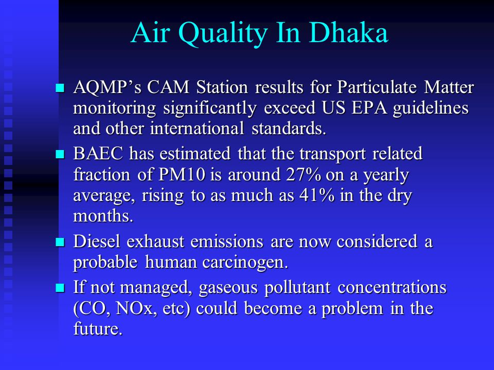 Air Quality In Dhaka