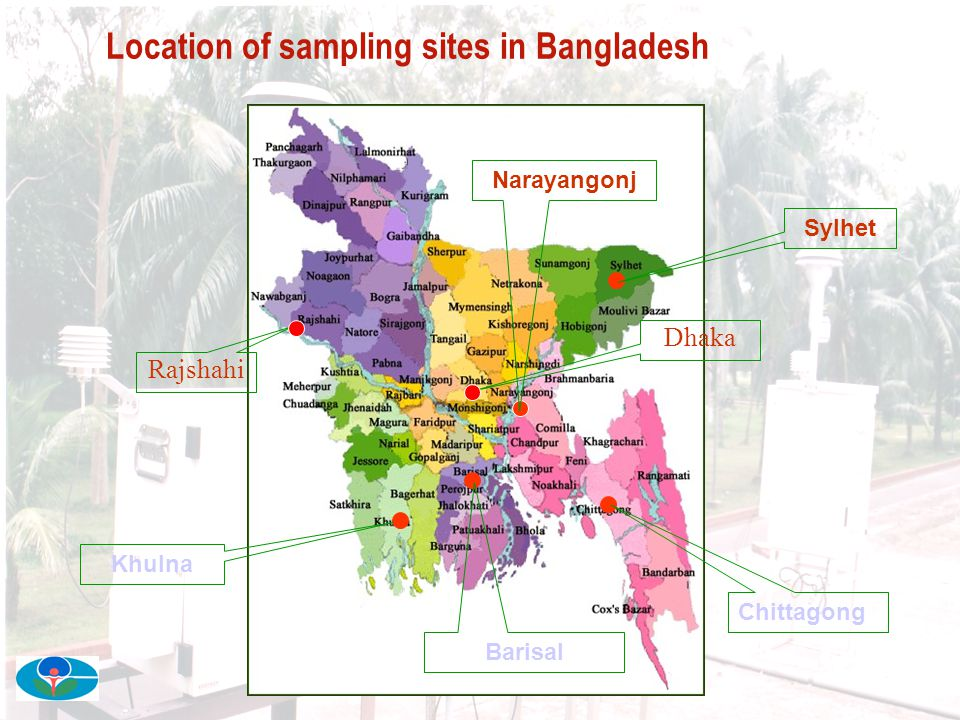 Location of sampling sites in Bangladesh