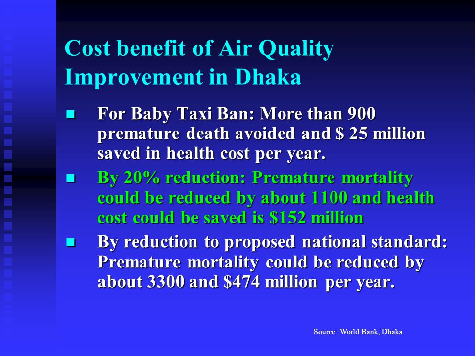 Cost benefit of Air Quality Improvement in Dhaka
