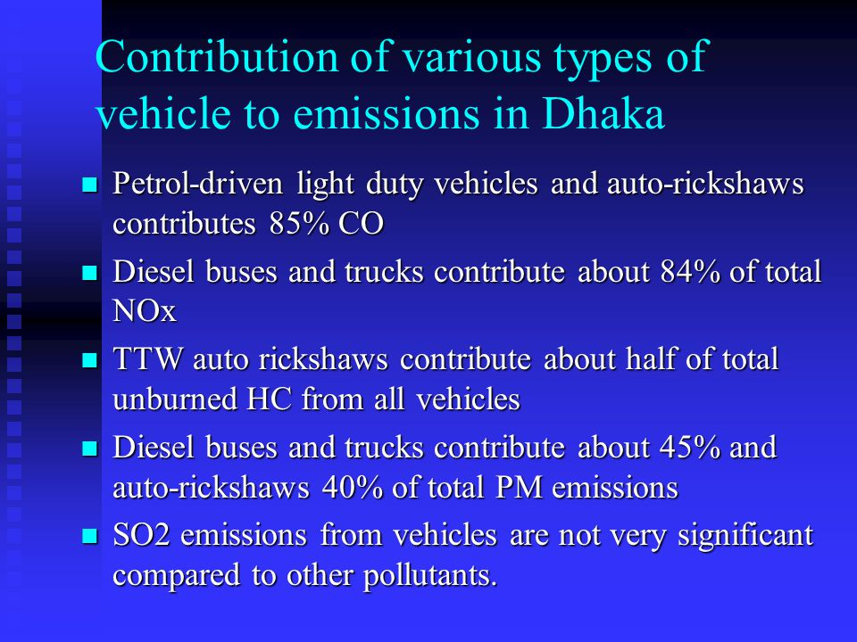 Contribution of various types of vehicle to emissions in Dhaka