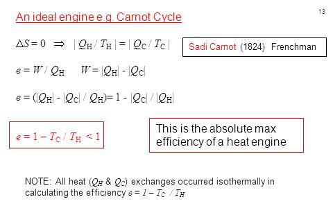 An ideal engine e.g. Carnot Cycle S = 0  | QH / TH | = | QC / TC |
