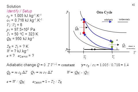 Qp = m cp T QV = m cV T W = |QH| - |QC|