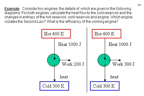 Example Consider two engines, the details of which are given in the following diagrams.