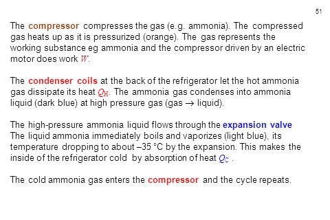 The compressor compresses the gas (e. g. ammonia)