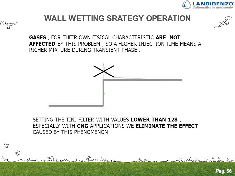 WALL WETTING SRATEGY OPERATION