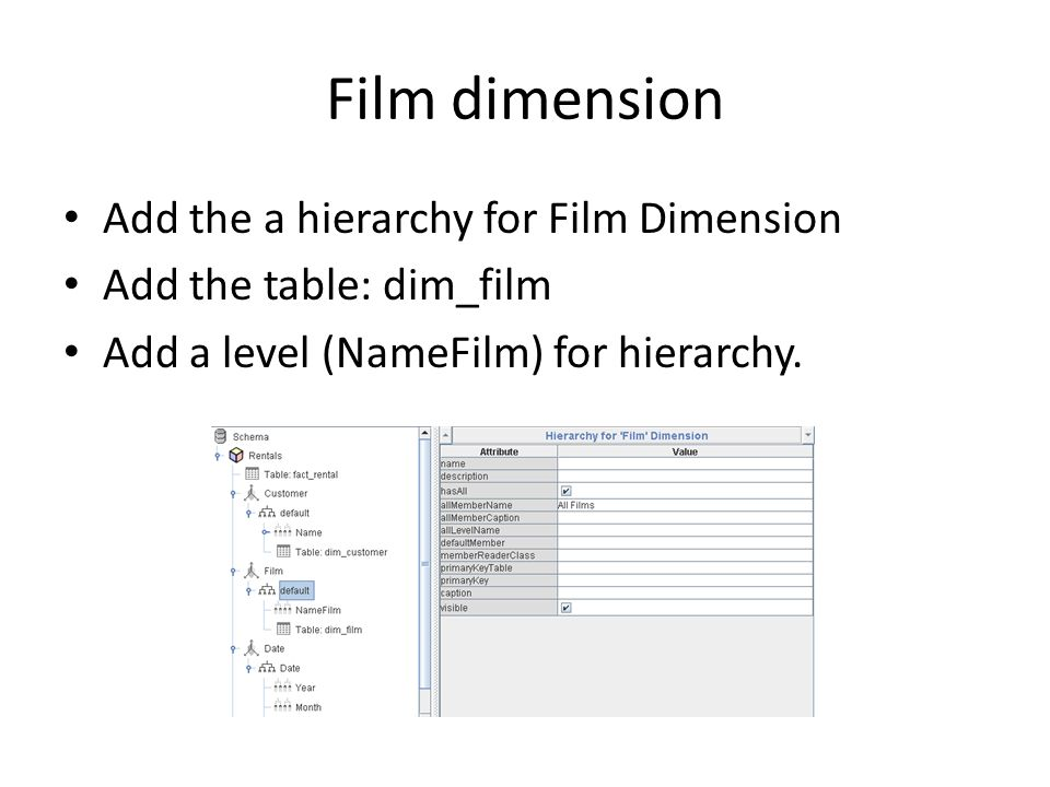 Film dimension Add the a hierarchy for Film Dimension