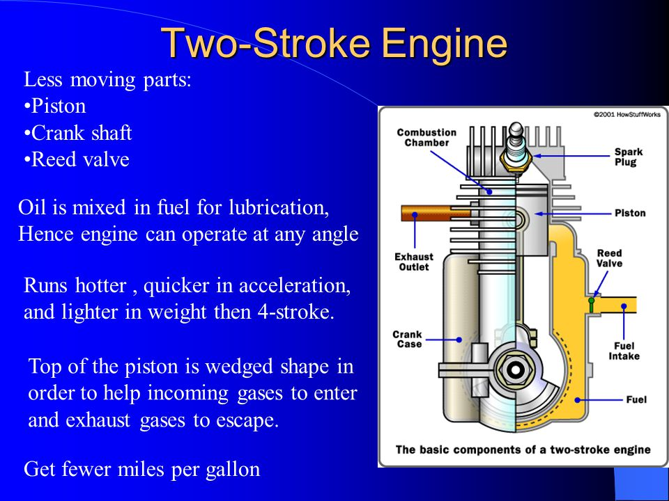 Two-Stroke Engine Less moving parts: Piston Crank shaft Reed valve