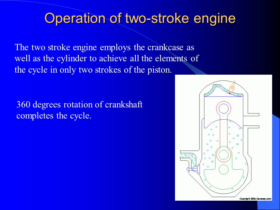 Operation of two-stroke engine