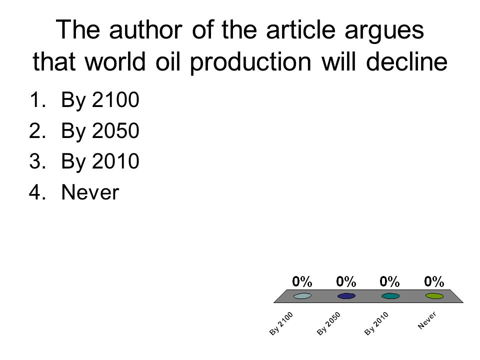 The author of the article argues that world oil production will decline