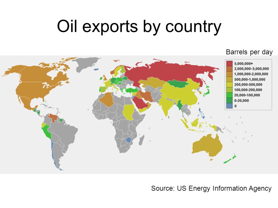 Oil exports by country Barrels per day