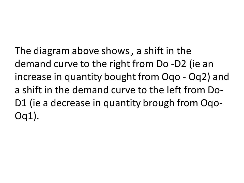 The diagram above shows , a shift in the demand curve to the right from Do -D2 (ie an increase in quantity bought from Oqo - Oq2) and a shift in the demand curve to the left from Do-D1 (ie a decrease in quantity brough from Oqo-Oq1).