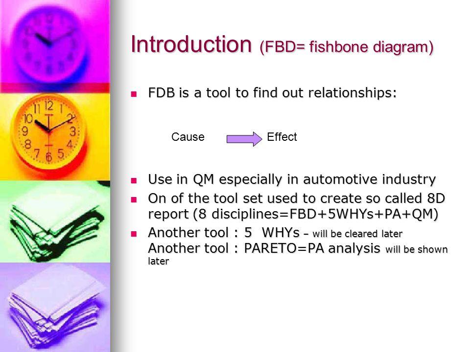 Introduction (FBD= fishbone diagram)