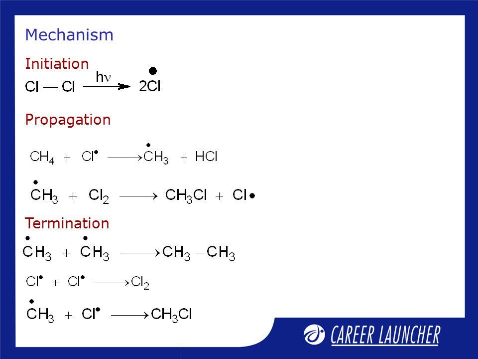 Mechanism Initiation Propagation Termination