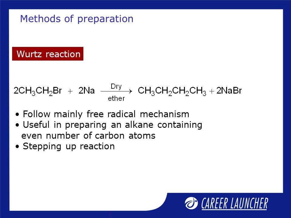Methods of preparation