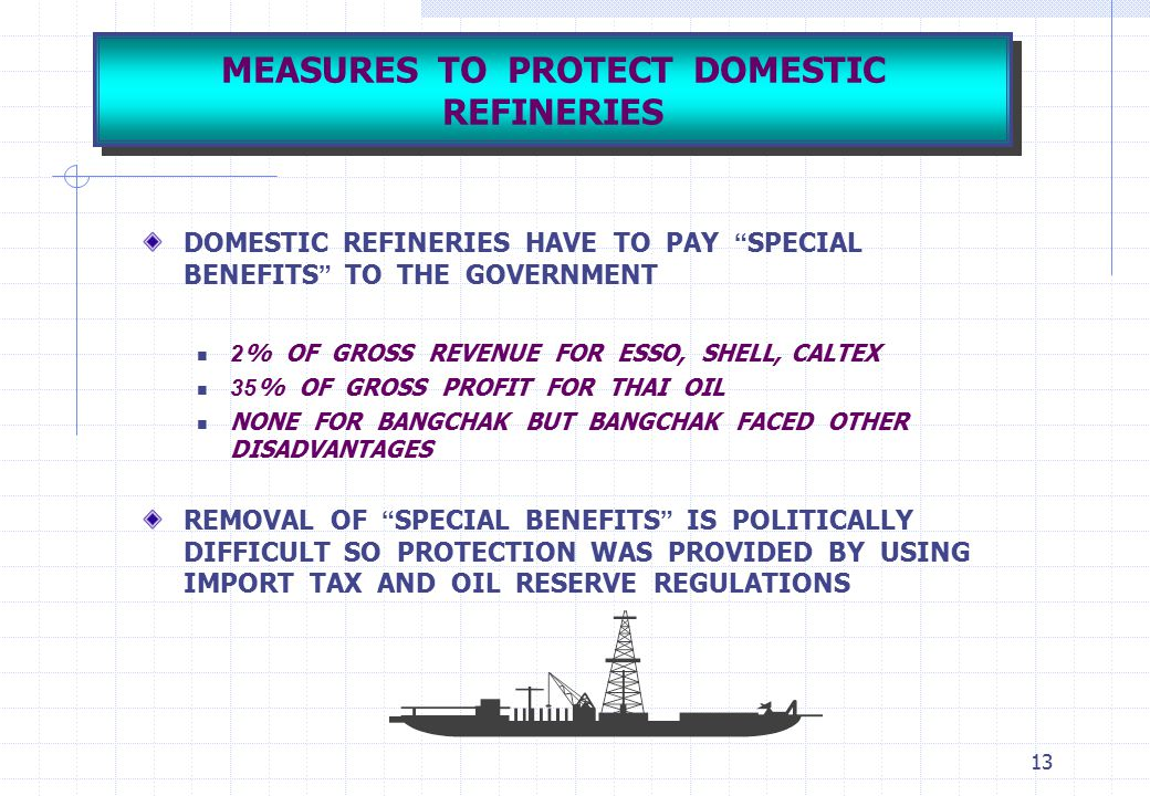 MEASURES TO PROTECT DOMESTIC REFINERIES