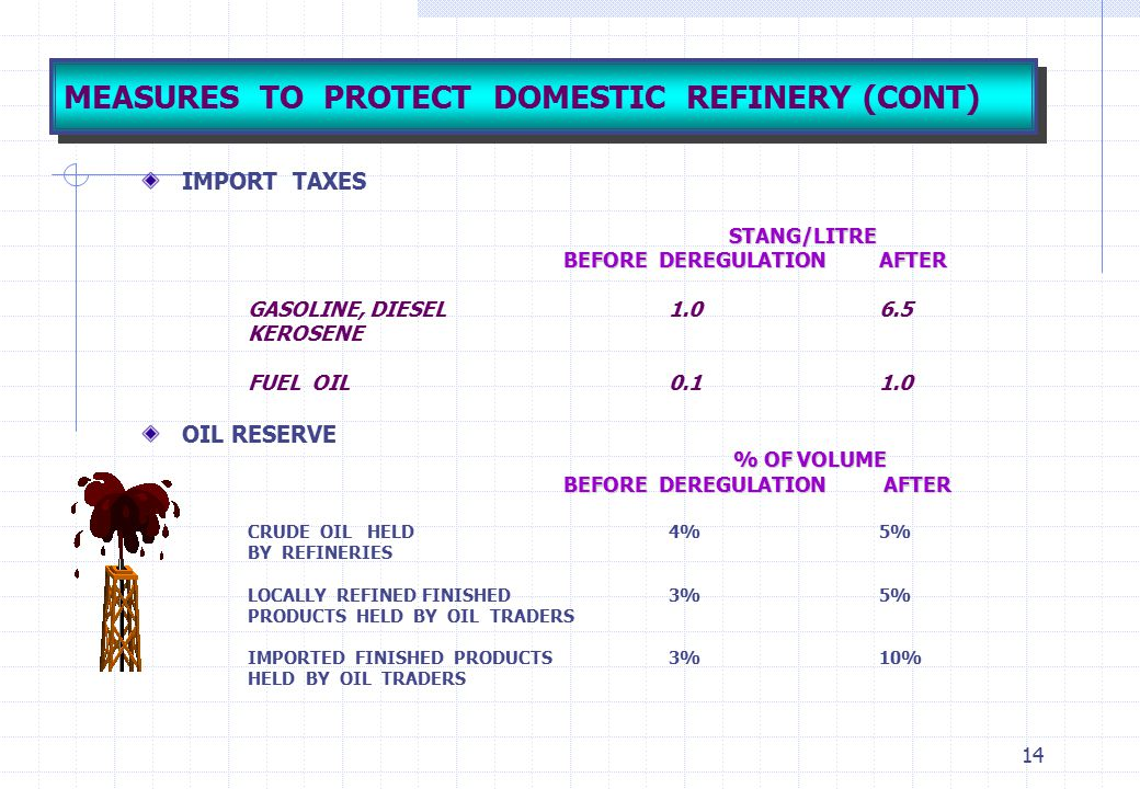 MEASURES TO PROTECT DOMESTIC REFINERY (CONT)