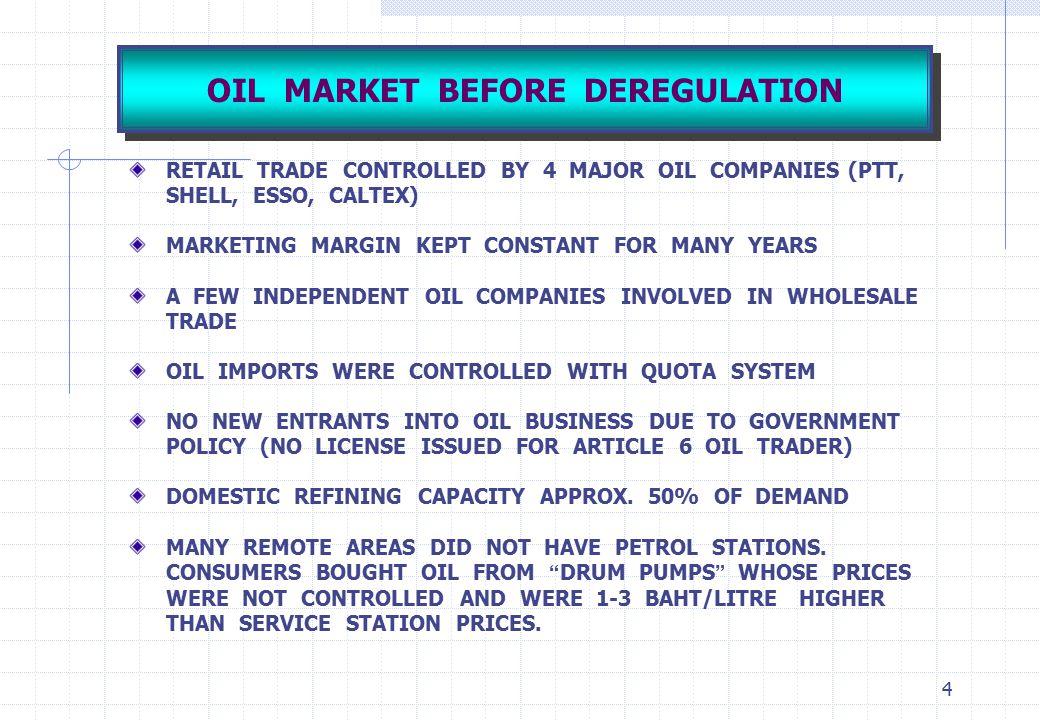 OIL MARKET BEFORE DEREGULATION