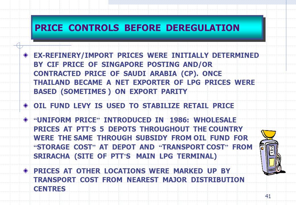 PRICE CONTROLS BEFORE DEREGULATION