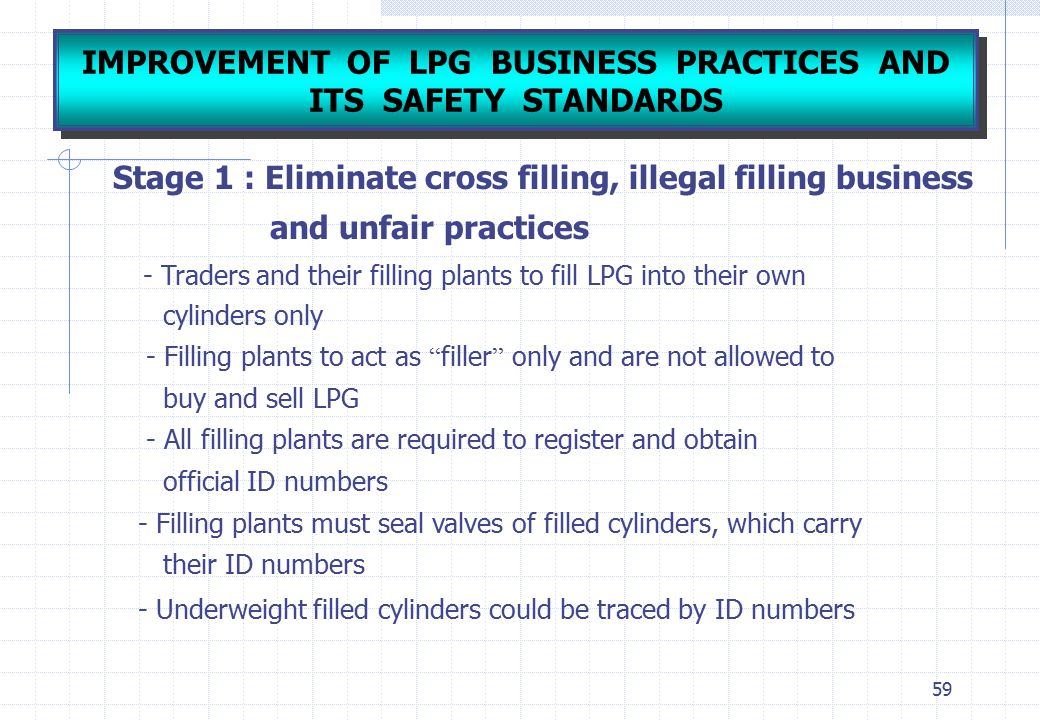 IMPROVEMENT OF LPG BUSINESS PRACTICES AND ITS SAFETY STANDARDS