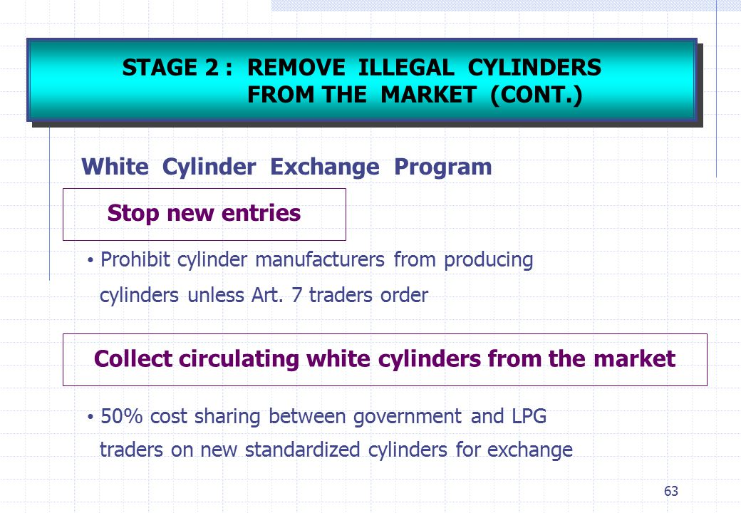 STAGE 2 : REMOVE ILLEGAL CYLINDERS FROM THE MARKET (CONT.)