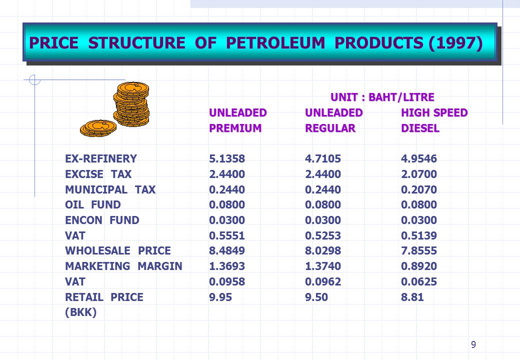 PRICE STRUCTURE OF PETROLEUM PRODUCTS (1997)