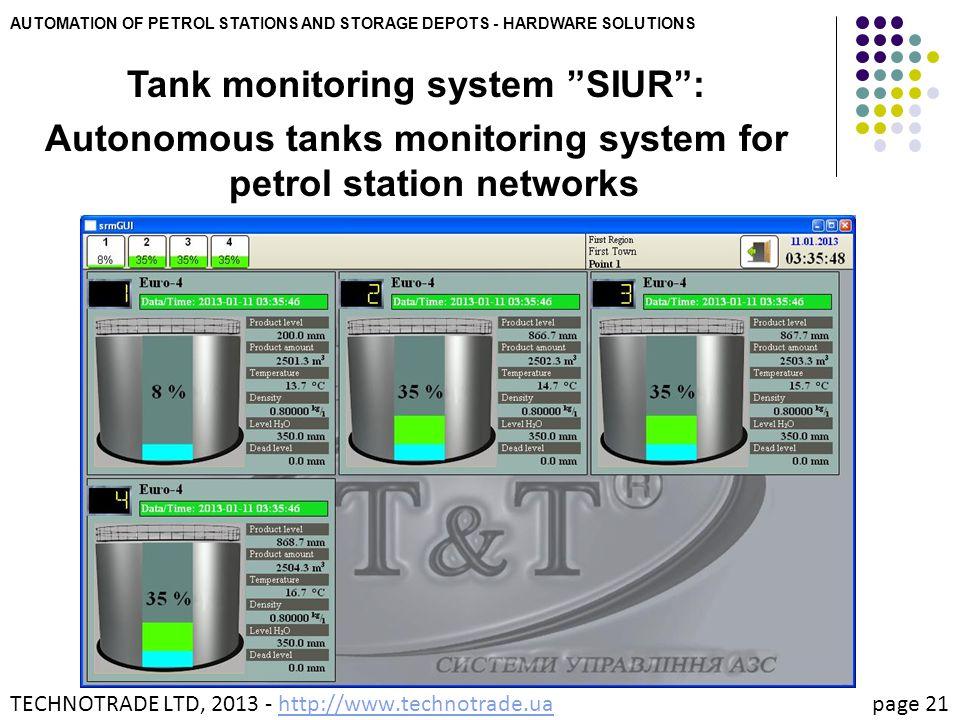 Tank monitoring system SIUR :