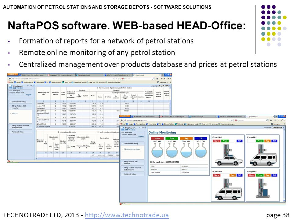 NaftaPOS software. WEB-based HEAD-Office: