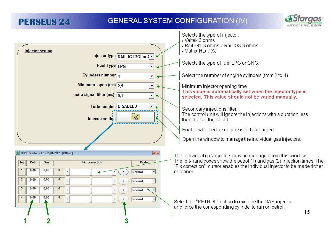 GENERAL SYSTEM CONFIGURATION (IV)