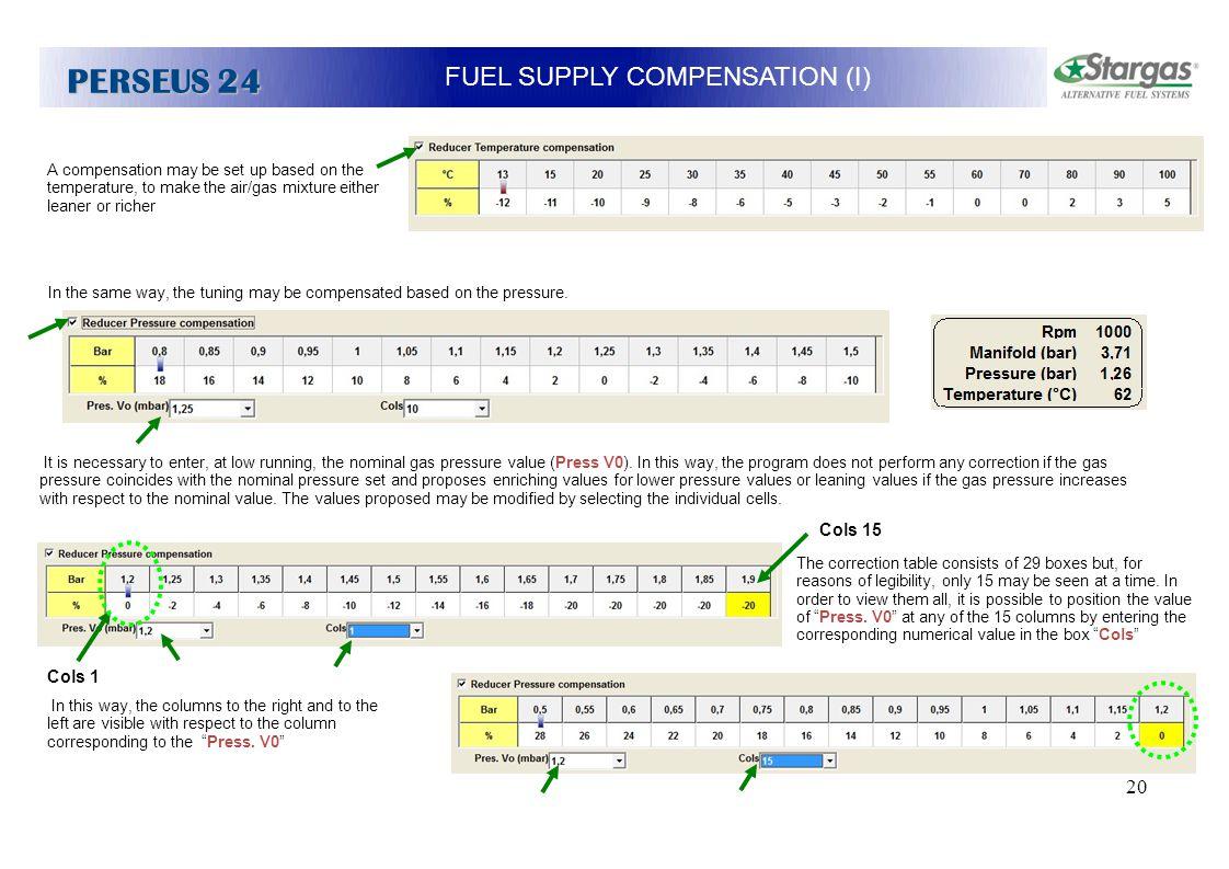 FUEL SUPPLY COMPENSATION (I)