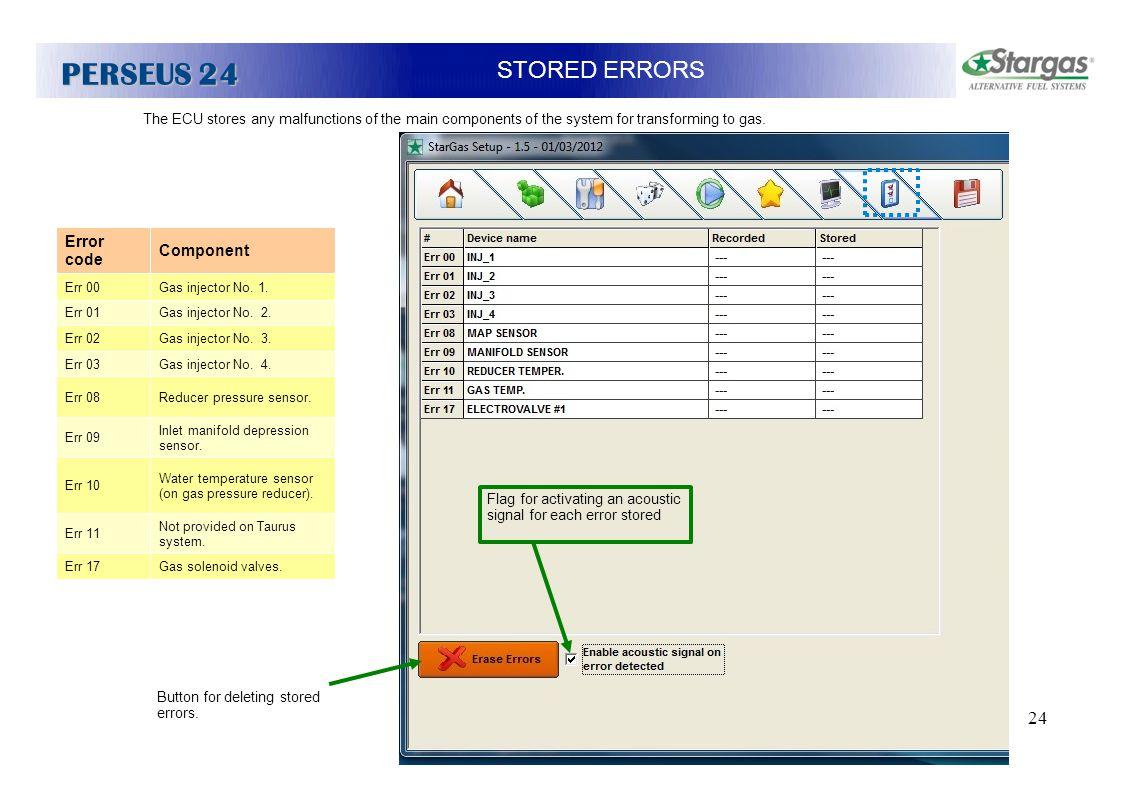 PERSEUS 24 STORED ERRORS PROVA Error code Component