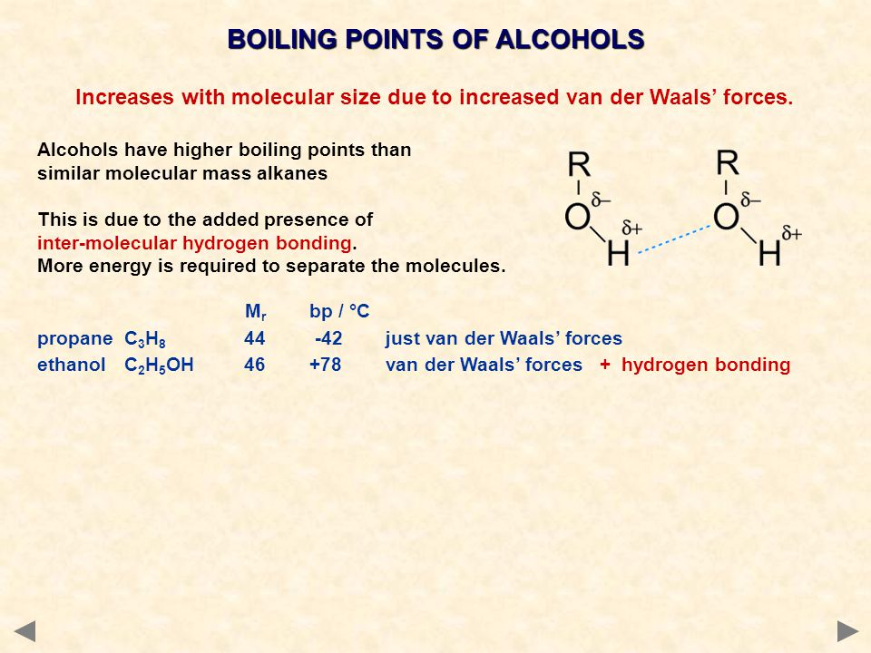 BOILING POINTS OF ALCOHOLS