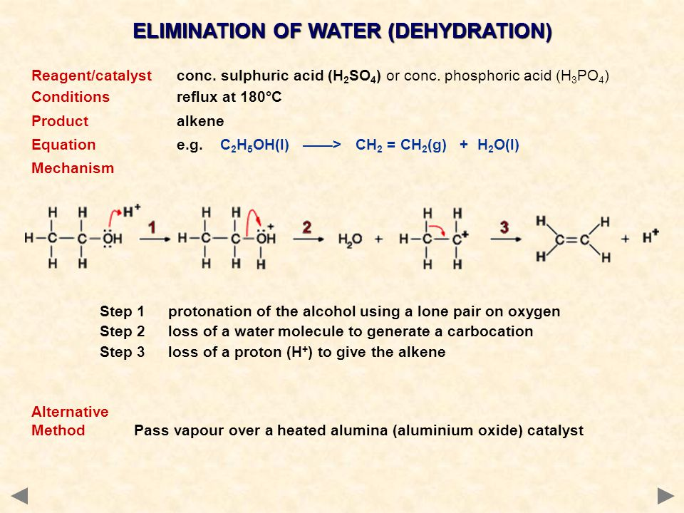 ELIMINATION OF WATER (DEHYDRATION)