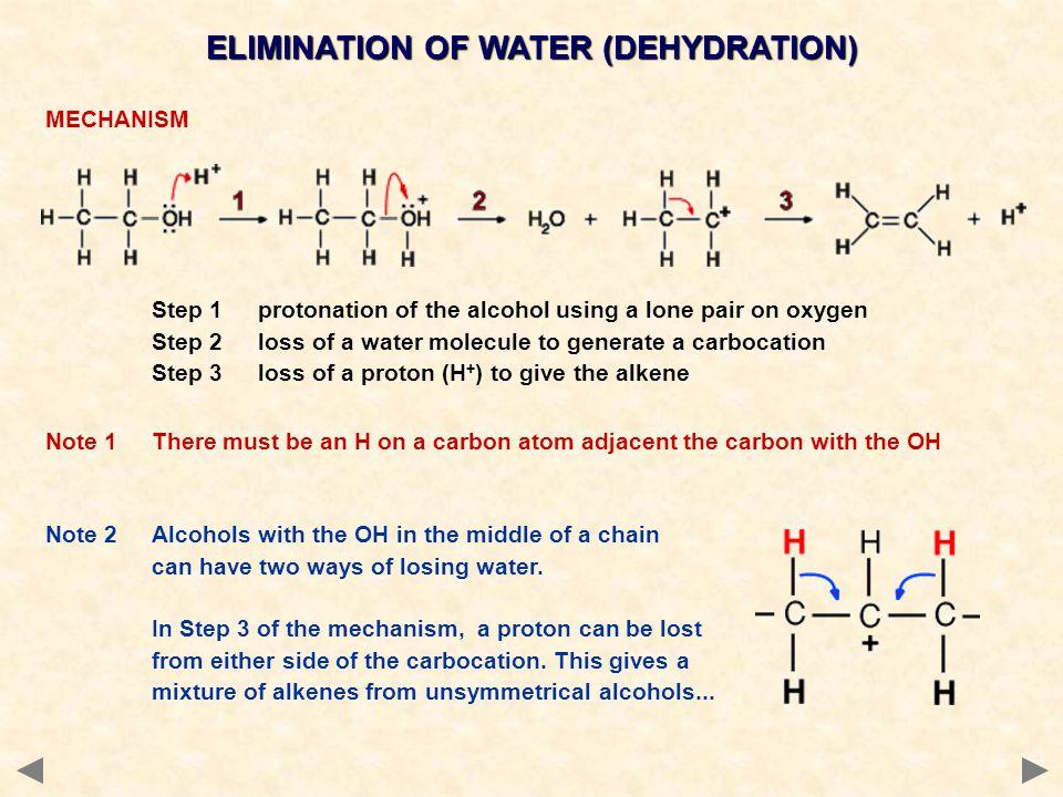 ELIMINATION OF WATER (DEHYDRATION)